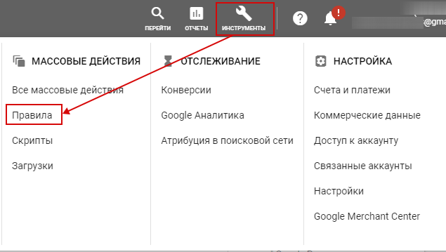 Стратегии Google AdWords — правила