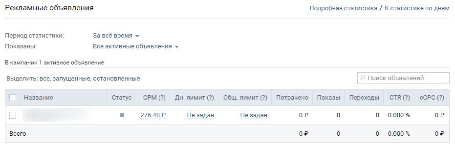 Аналитика рекламных кампаний ВКонтакте — CTR по объявлениям конкретной кампании