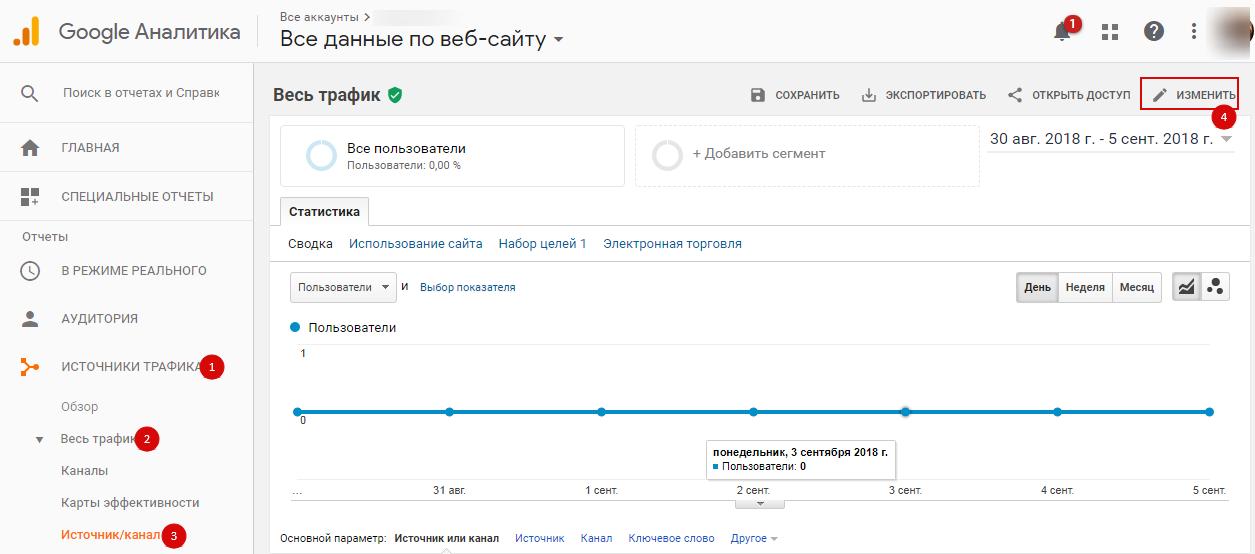 Аналитика рекламных кампаний ВКонтакте — настройка отчета в Google Analytics