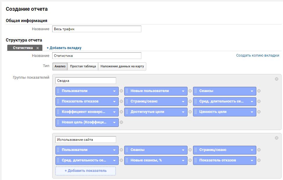 Аналитика рекламных кампаний ВКонтакте — создание отчета в Google Analytics