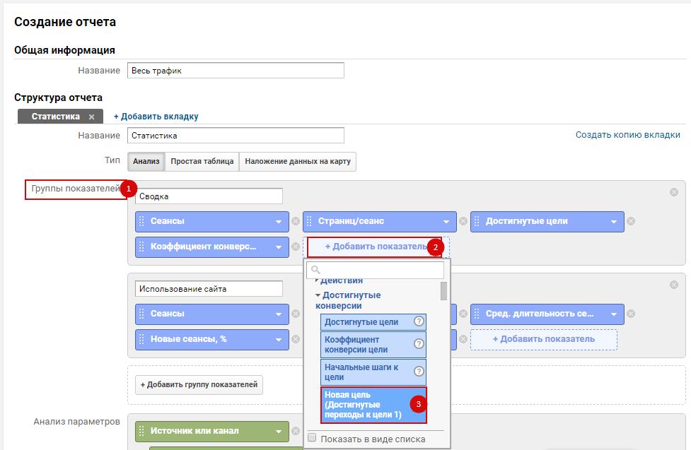 Аналитика рекламных кампаний ВКонтакте — настройка групп показателей в Google Analytics