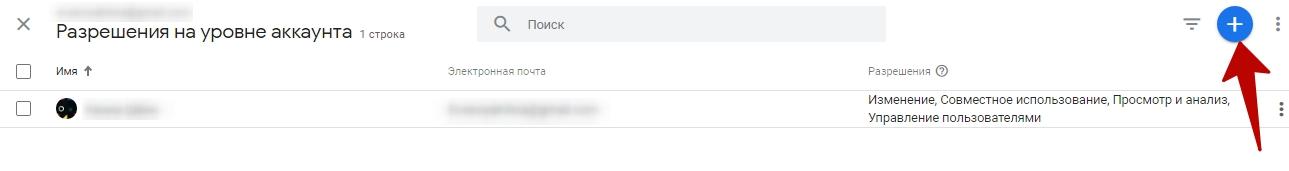 Как связать Google Analytics и Google Ads – разрешения на уровне аккаунта