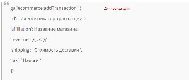 Электронная торговля Google Analytics — базовый код для транзакции