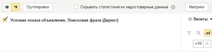 Постклик анализ — условия показа объявлений в Яндекс.Метрике