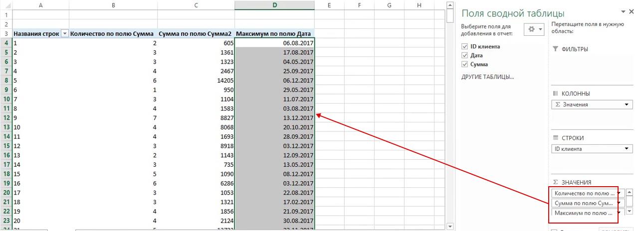 RFM анализ — создание сводной таблицы для базы