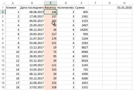 RFM анализ — показатель давности покупки