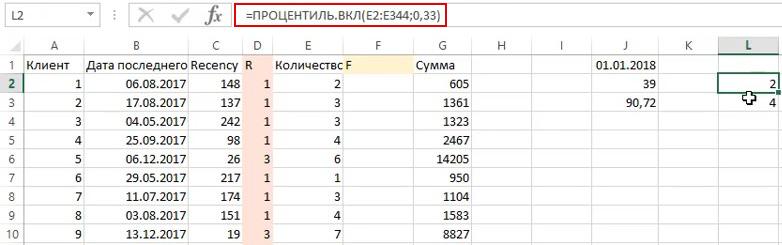 RFM анализ — процентиль для показателя частоты