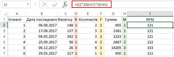 RFM анализ — формула для расчета RFM-кода