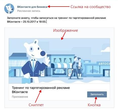 Сбор заявок ВКонтакте — схема lead ads ВКонтакте