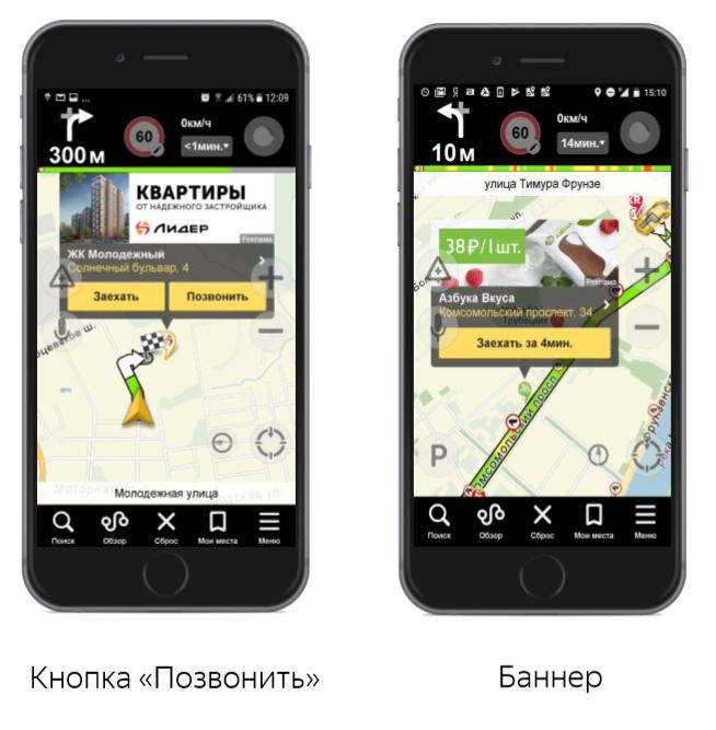 Геореклама в Яндексе — кнопка «Позвонить», кейс фитнес-клубы