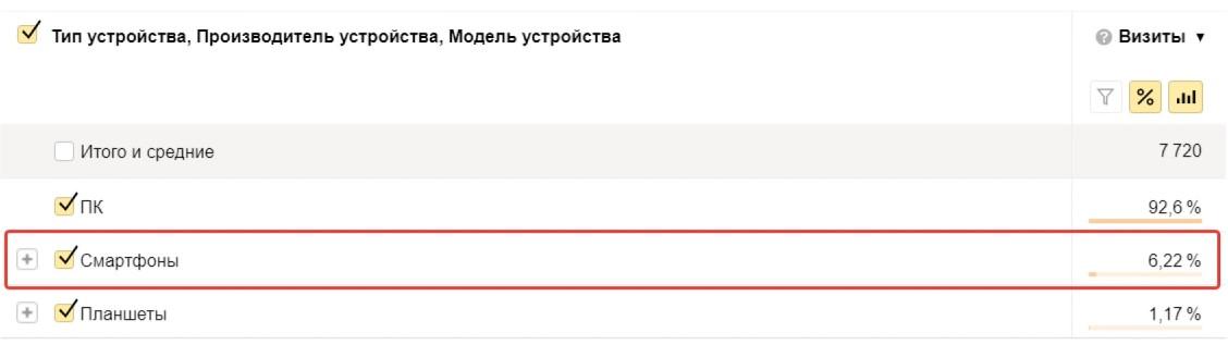 Мобильный трафик — сегментация в Яндекс.Метрике