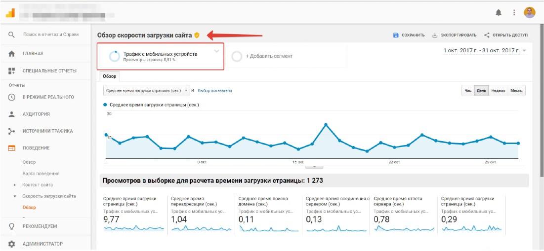 Мобильный трафик — данные по скорости загрузки страниц в Google Analytics