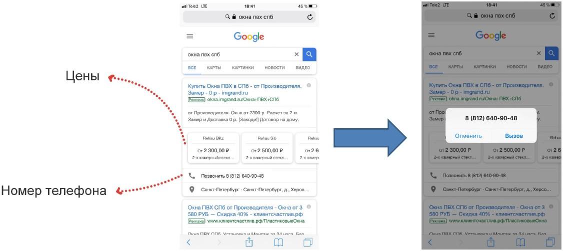 Мобильный трафик — оптимизация объявлений в Google Рекламе