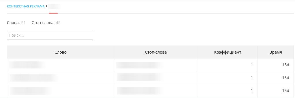 Контекстный таргетинг — просмотр загруженного списка в аккаунте