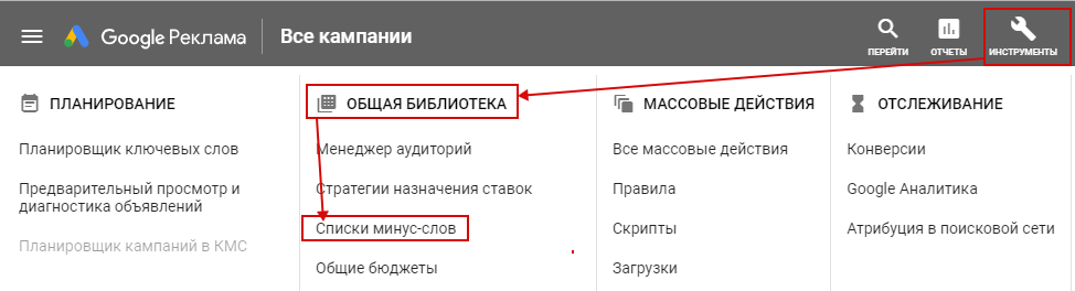 Минус-слова Google Ads – общая библиотека