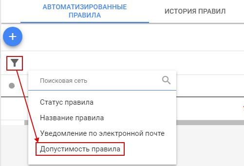 Автоматизированные правила Google Ads – критерии фильтра