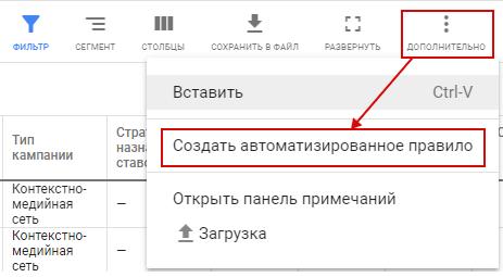 Автоматизированные правила Google Ads – создание правила