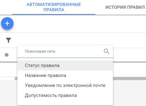 Автоматизированные правила Google Ads – фильтр по правилам