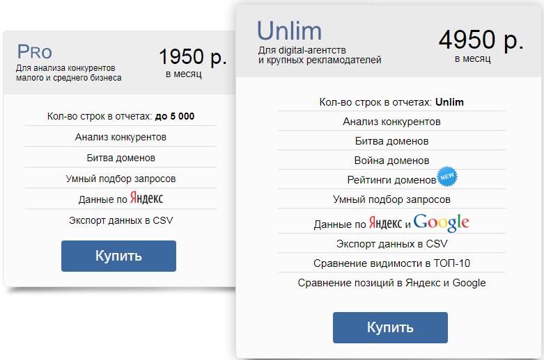 Инструменты контекстной рекламы – SpyWords, тарифы