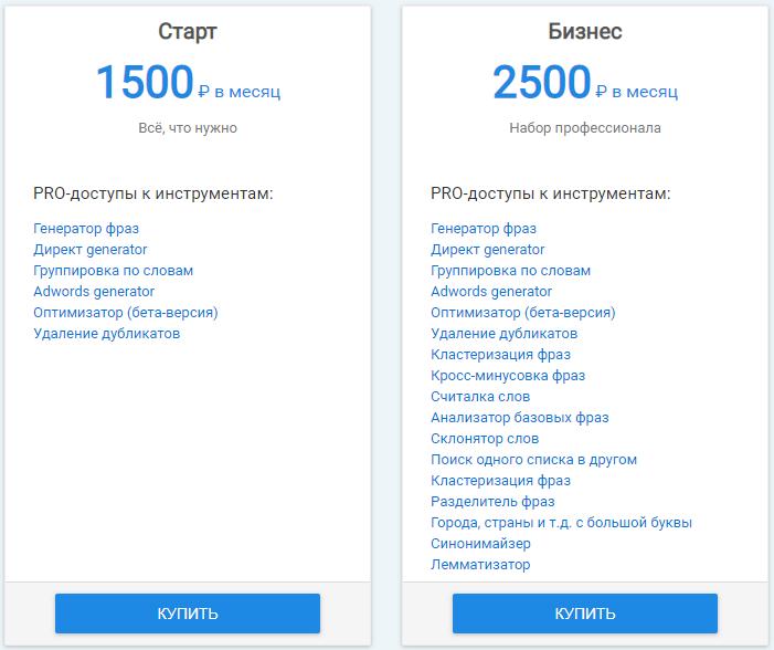 Инструменты контекстной рекламы – PPC-HELP, тарифы