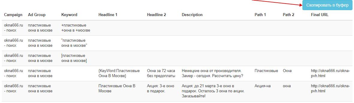 Инструменты контекстной рекламы – генератор объявлений Google Ads, результаты