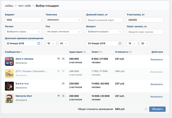 Маркет-платформа ВКонтакте – пример результатов подбора площадок