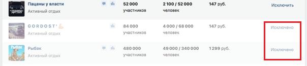 Маркет-платформа ВКонтакте – исключение площадок из списка