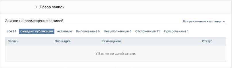 Маркет-платформа ВКонтакте – статусы заявок