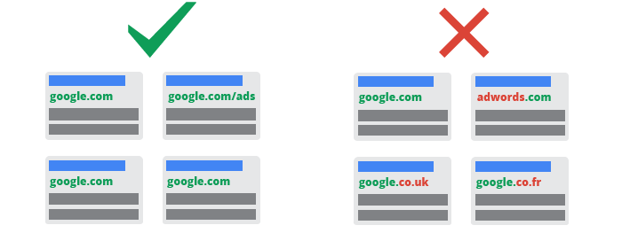 Модерация Google Ads – технические требования к URL