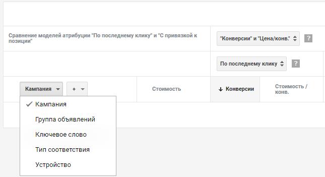 Модели атрибуций Google Ads – выбор объекта для модели атрибуций