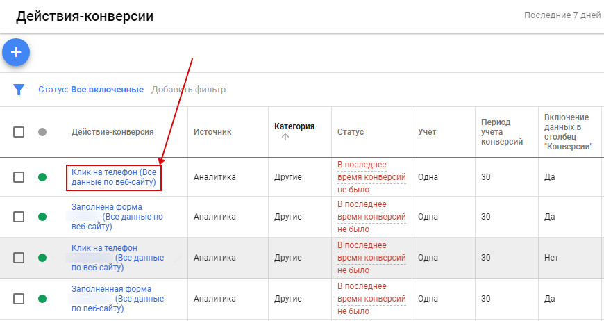 Модели атрибуций Google Ads – отслеживание конверсий по определенному действию