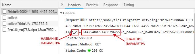 Measurement Protocol – пример, как выглядит строка набора данных с параметрами