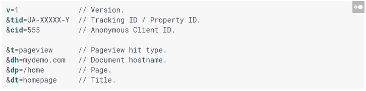 Measurement Protocol – обращение по отслеживанию посещений страниц