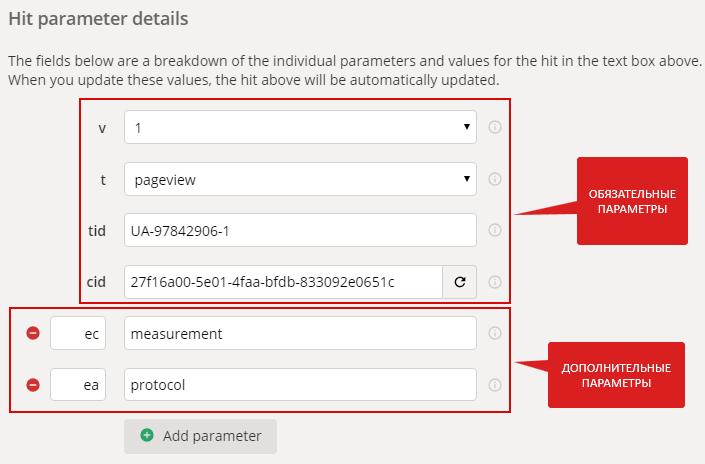 Measurement Protocol – заполнение обязательных и дополнительных параметров для проверки запроса