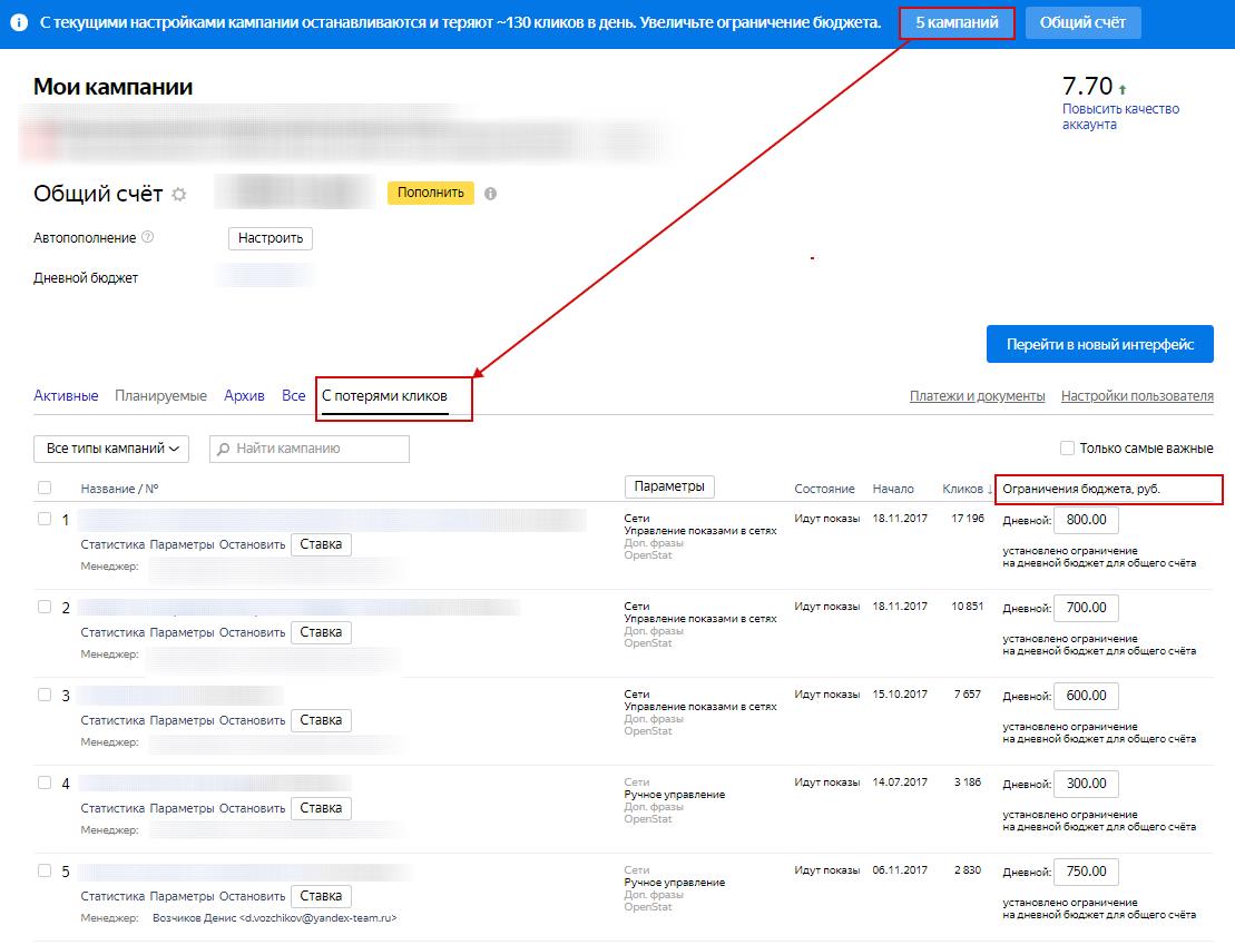 Рекомендации в Яндекс.Директ и Google Ads – пример персональных рекомендаций по ограничениям бюджета