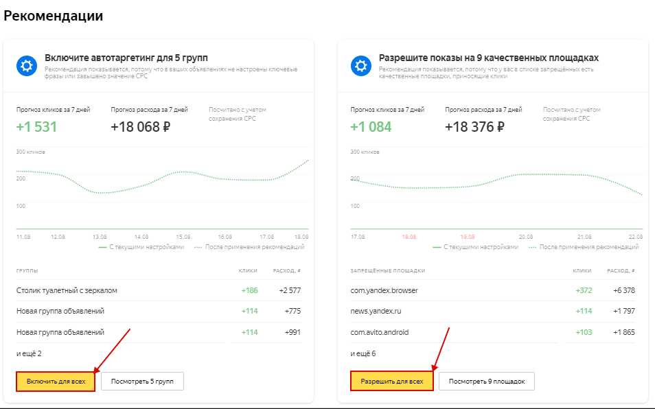 Рекомендации в Яндекс.Директ и Google Ads – применение рекомендаций из виджета в Яндекс.Директ