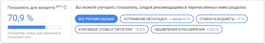 Рекомендации в Яндекс.Директ и Google Ads – категории рекомендаций со значениями в Google Ads