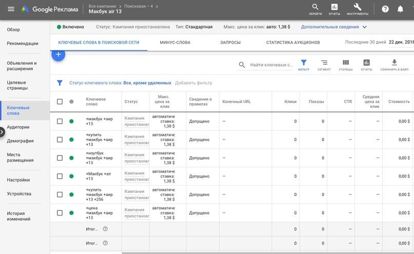 Кросс-минусация – группировка по маске ключей в Google Ads, первый пример