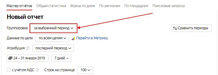 AB тесты в Яндекс.Директ и Google Ads – настройка группировки в Мастере отчетов