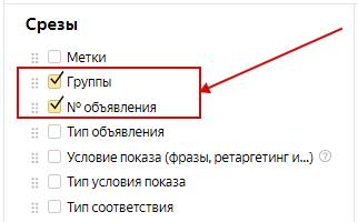 AB тесты в Яндекс.Директ и Google Ads – выбор срезов в Мастере отчетов