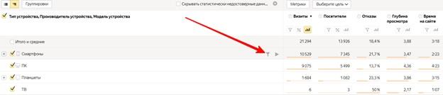 Как отключить мобильный трафик в Яндекс.Директе – создание сегмента из мобильных пользователей в Яндекс.Метрике