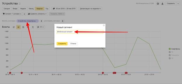 Как отключить мобильный трафик в Яндекс.Директе – новый сегмент в Яндекс.Метрике