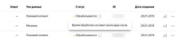 Как отключить мобильный трафик в Яндекс.Директе – обработка данных в Яндекс.Аудиториях