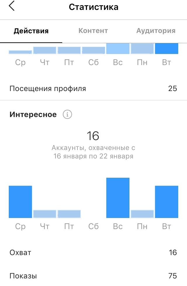 Статистика профиля в Instagram