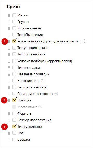 CTR Яндекс.Директ – срезы для отчета