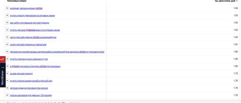 Как использовать автотаргетинг в Яндекс.Директе – статистика по запросам, часть 3