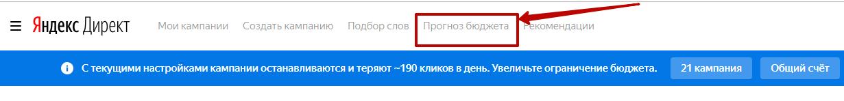 Яндекс.Директ не работает – прогноз бюджета в Яндекс.Директе