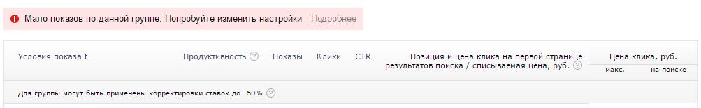 Яндекс.Директ не работает – статус «Мало показов»