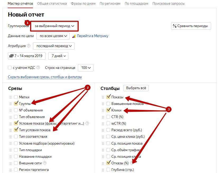 Яндекс.Директ не работает – настройки отчета по поисковым запросам