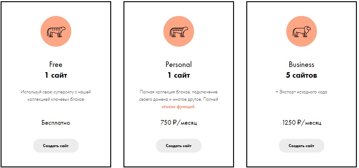 Конструкторы сайтов обзор – тарифы Tilda Publishing